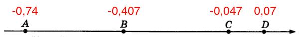 OGE-mat-2018-TTZ-1-variant-2
