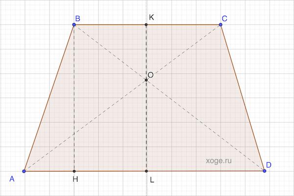 OGE-mat-9-klass-2019-14var-10-variant-13