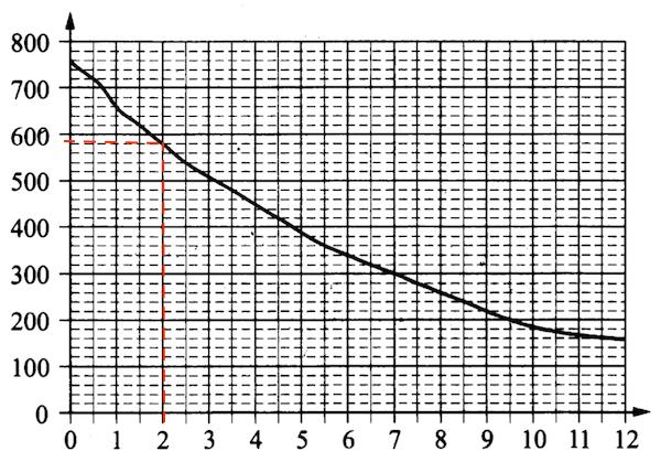 OGE-mat-9-klass-2019-14var-11-variant-02