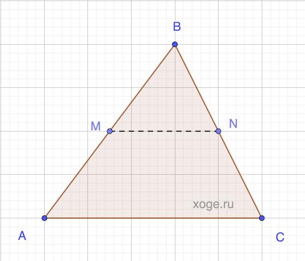 OGE-mat-9-klass-2019-14var-11-variant-16