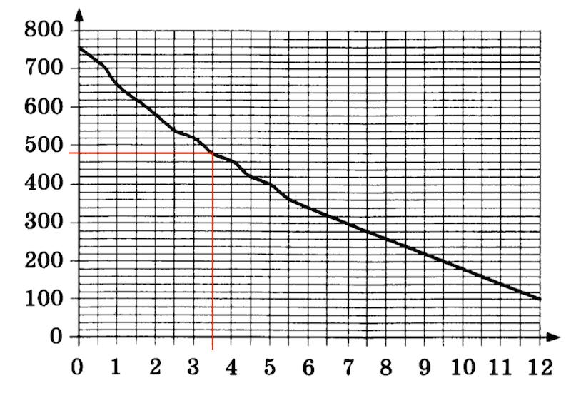 OGE-mat-9-klass-2019-14var-4-variant-02