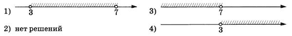 OGE-mat-9-klass-2019-38var-9-variant-06